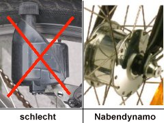 2009-12-01_Dynamo_Vergleich